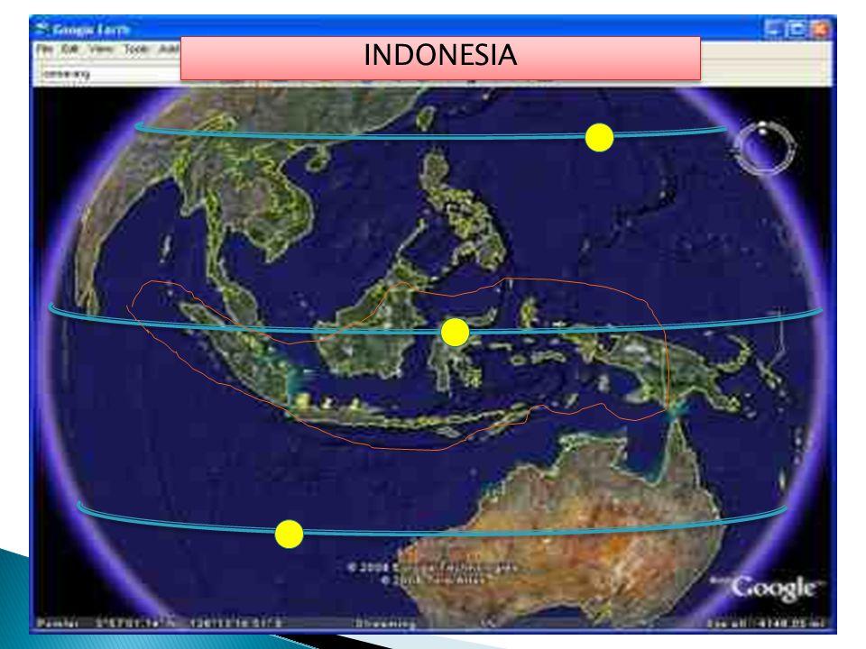 . INDONESIA