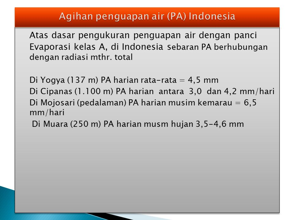 Agihan penguapan air (PA) Indonesia