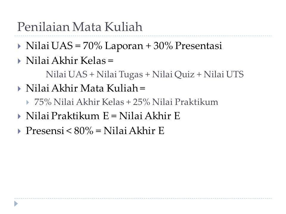 Penilaian Mata Kuliah Nilai UAS = 70% Laporan + 30% Presentasi