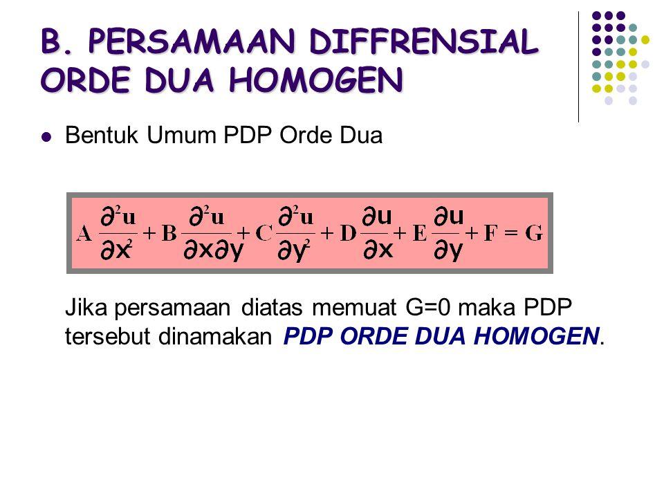 B. PERSAMAAN DIFFRENSIAL ORDE DUA HOMOGEN