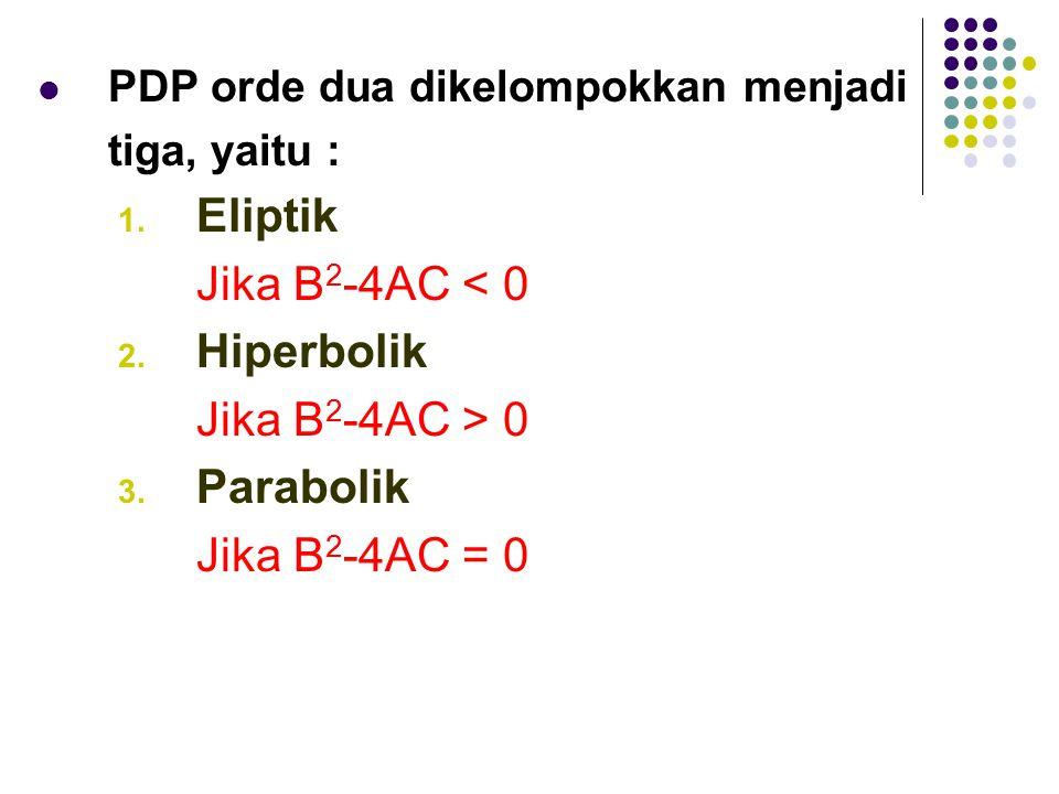 Eliptik Jika B2-4AC < 0 Hiperbolik Jika B2-4AC > 0 Parabolik