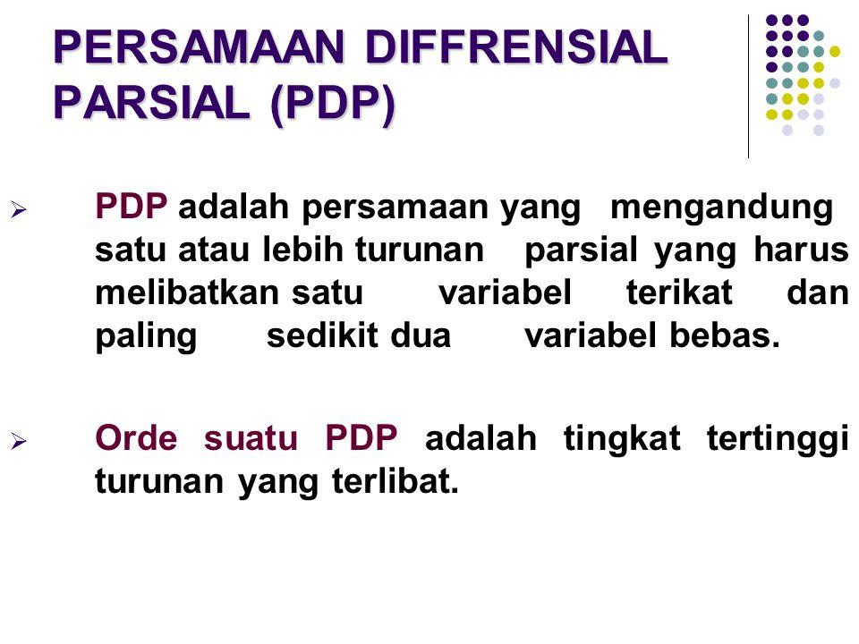 PERSAMAAN DIFFRENSIAL PARSIAL (PDP)