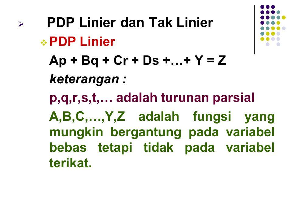p,q,r,s,t,… adalah turunan parsial