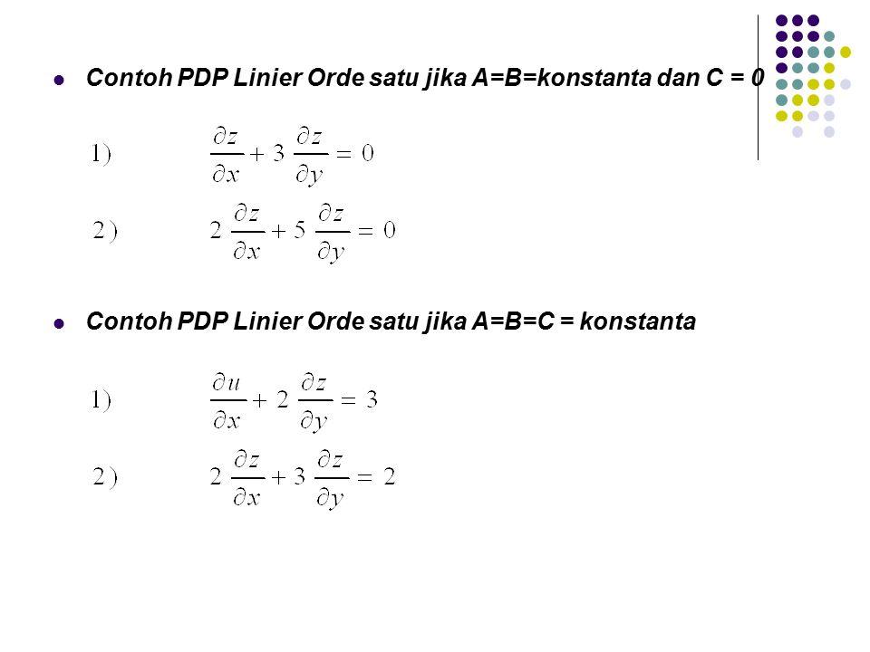 Contoh PDP Linier Orde satu jika A=B=konstanta dan C = 0
