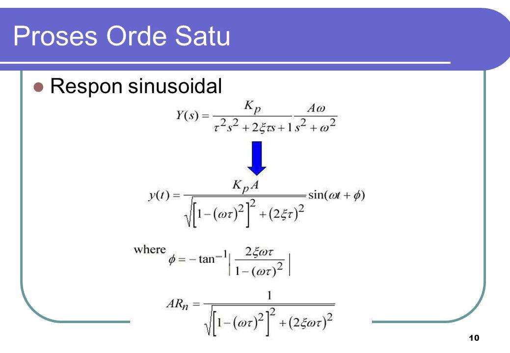 Proses Orde Satu Respon sinusoidal