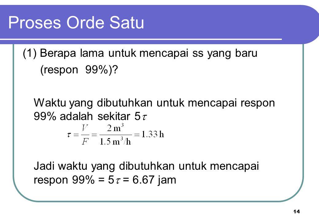 Proses Orde Satu (1) Berapa lama untuk mencapai ss yang baru