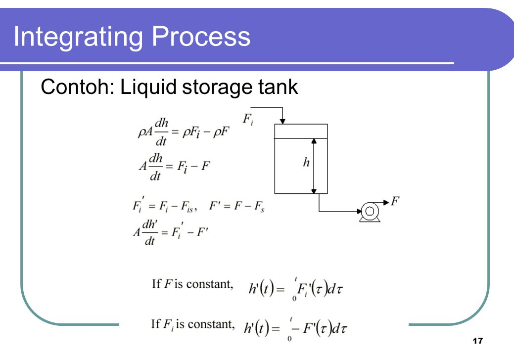 Integrating Process Contoh: Liquid storage tank