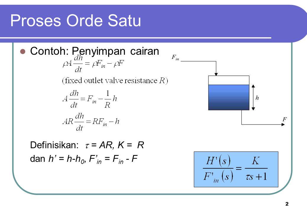 Proses Orde Satu Contoh: Penyimpan cairan Definisikan:  = AR, K = R