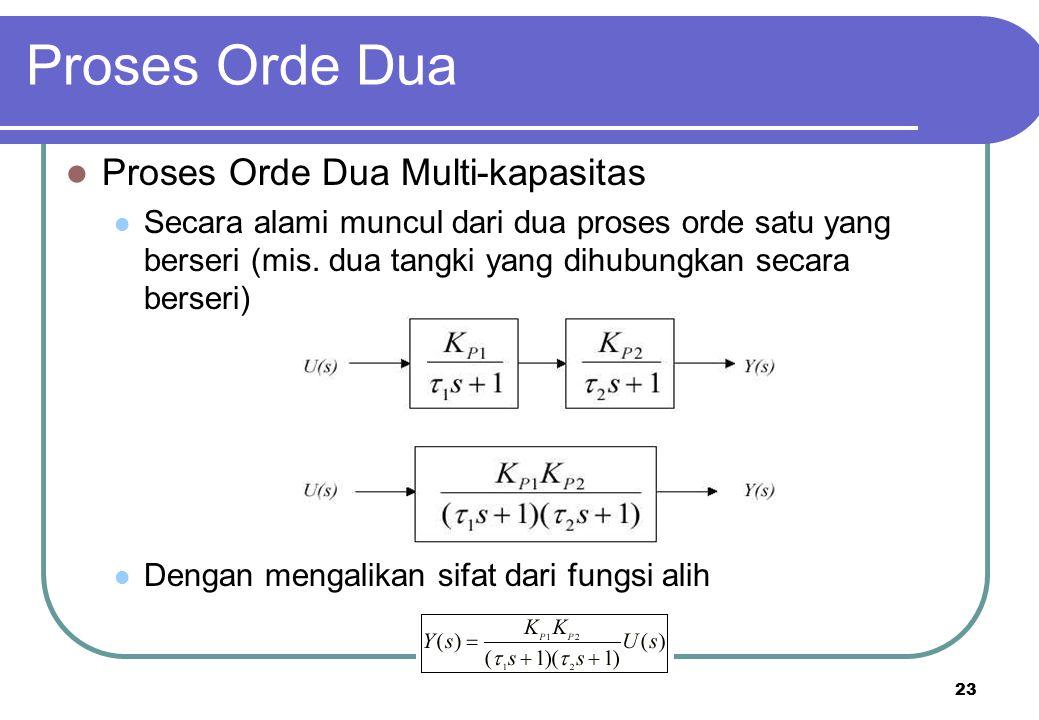 Proses Orde Dua Proses Orde Dua Multi-kapasitas