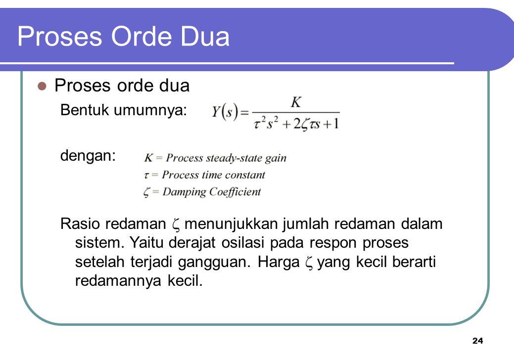 Proses Orde Dua Proses orde dua Bentuk umumnya: dengan: