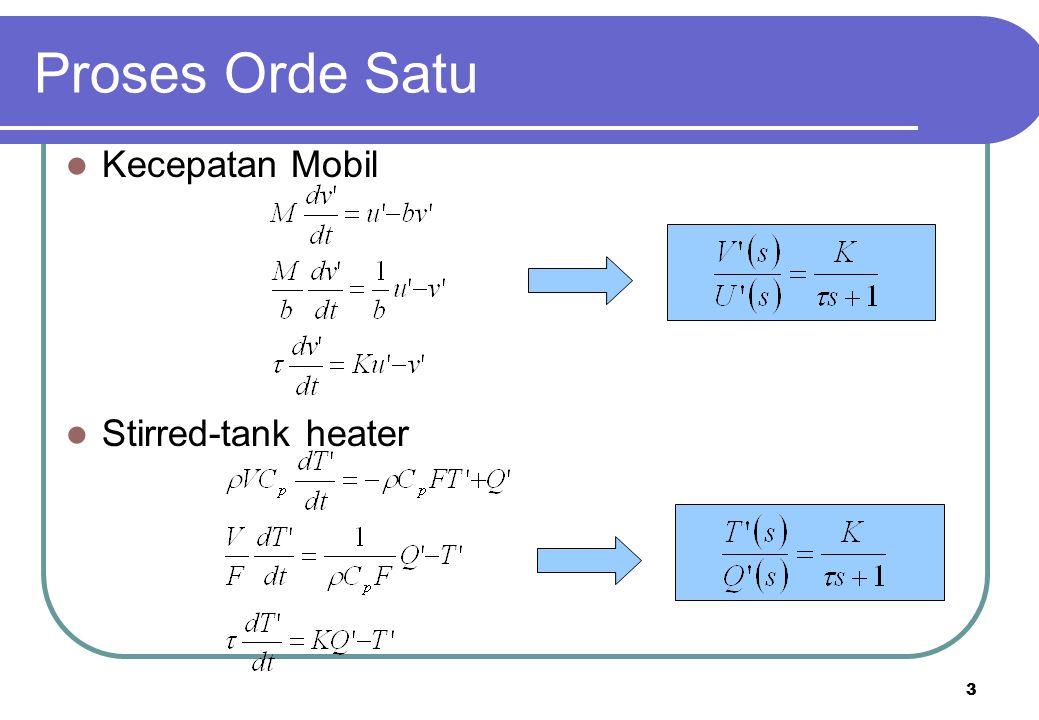 Proses Orde Satu Kecepatan Mobil Stirred-tank heater