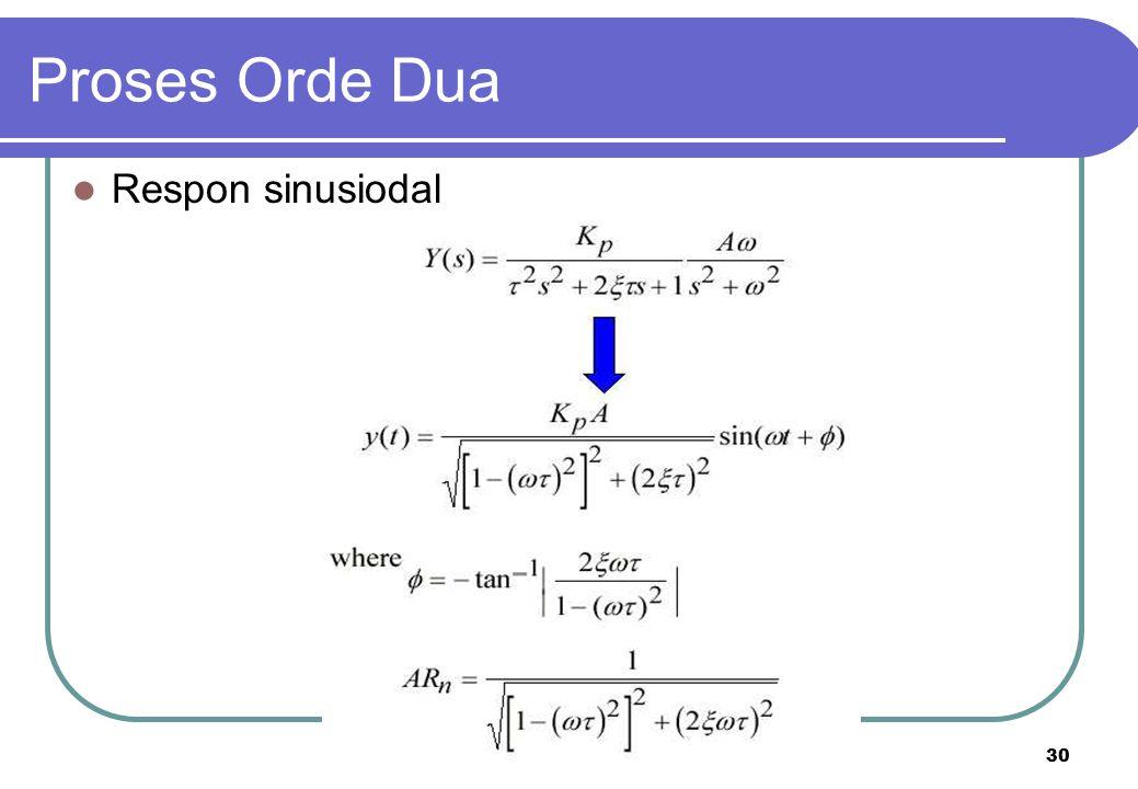Proses Orde Dua Respon sinusiodal