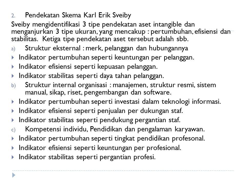 Pendekatan Skema Karl Erik Sveiby
