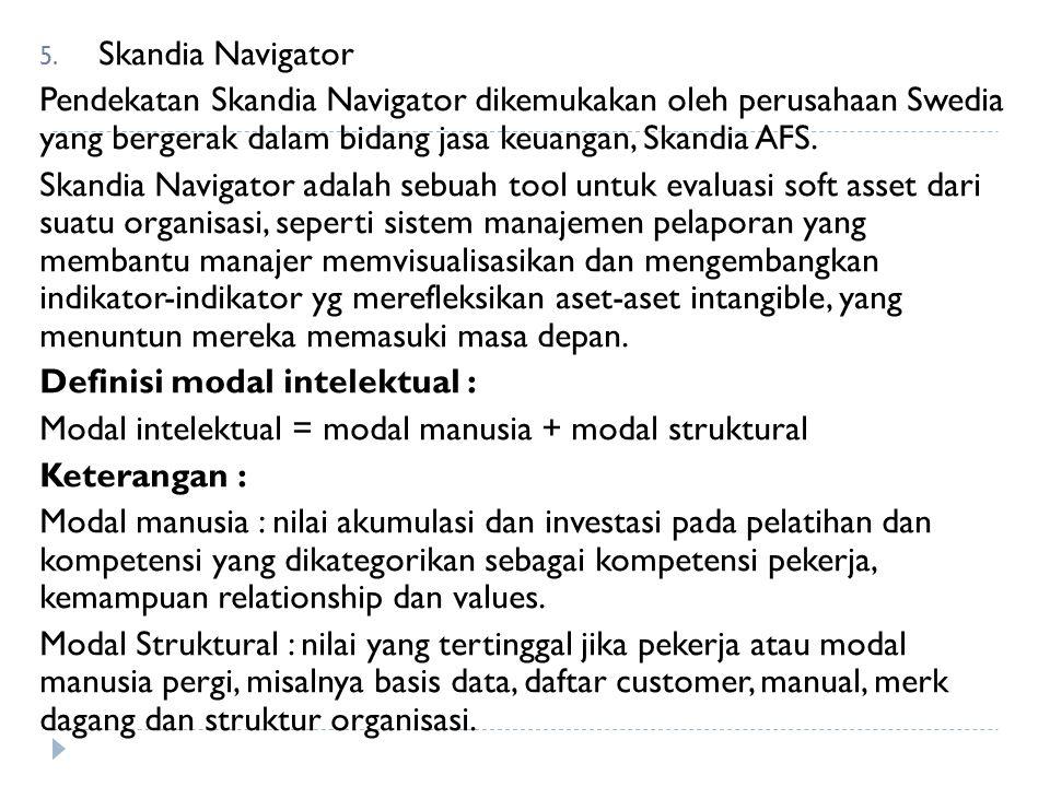 Skandia Navigator Pendekatan Skandia Navigator dikemukakan oleh perusahaan Swedia yang bergerak dalam bidang jasa keuangan, Skandia AFS.