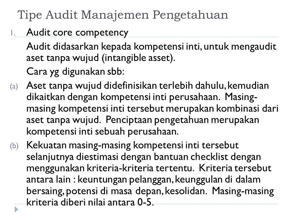 Tipe Audit Manajemen Pengetahuan