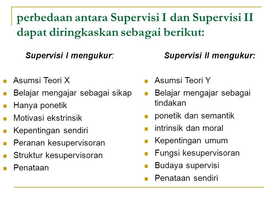 Supervisi II mengukur: