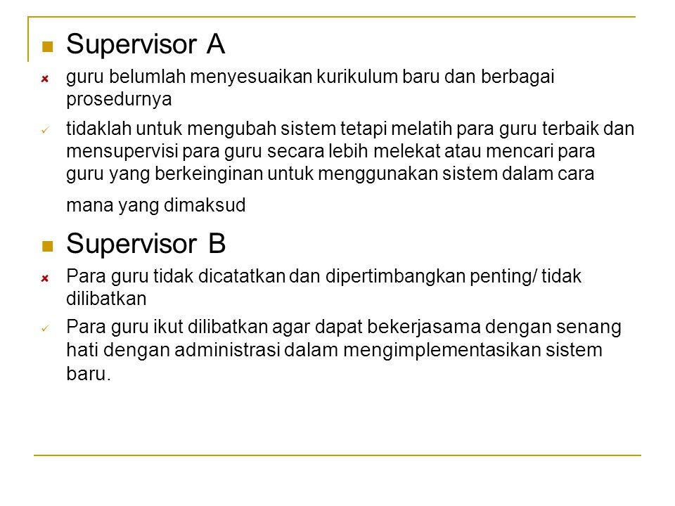 Supervisor A Supervisor B