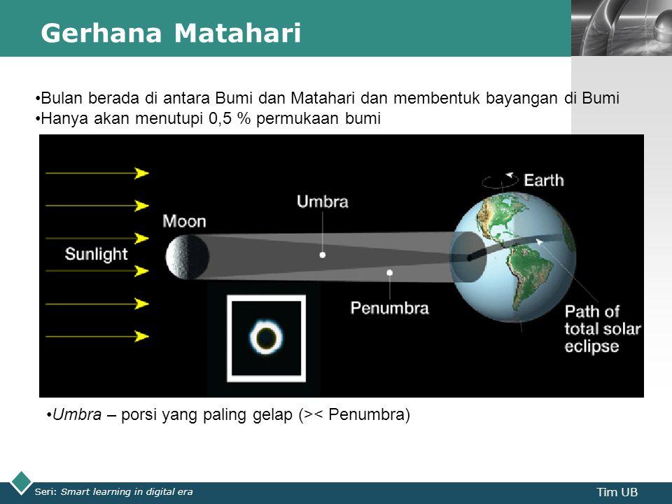 Gerhana Matahari Bulan berada di antara Bumi dan Matahari dan membentuk bayangan di Bumi. Hanya akan menutupi 0,5 % permukaan bumi.