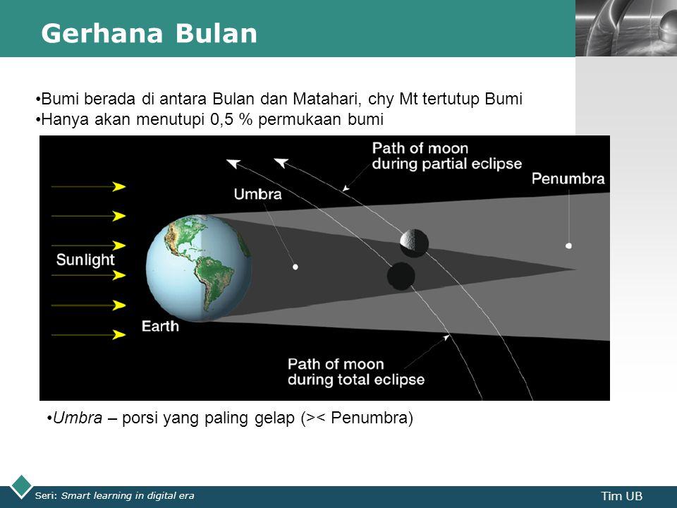 Gerhana Bulan Bumi berada di antara Bulan dan Matahari, chy Mt tertutup Bumi. Hanya akan menutupi 0,5 % permukaan bumi.