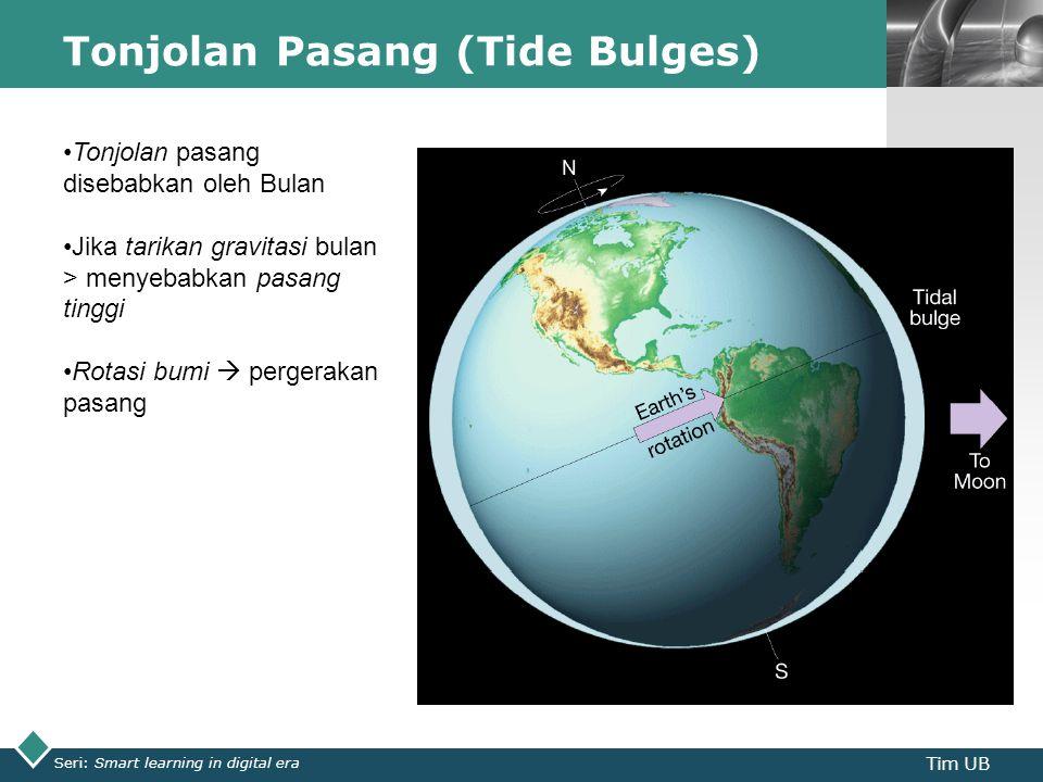 Tonjolan Pasang (Tide Bulges)