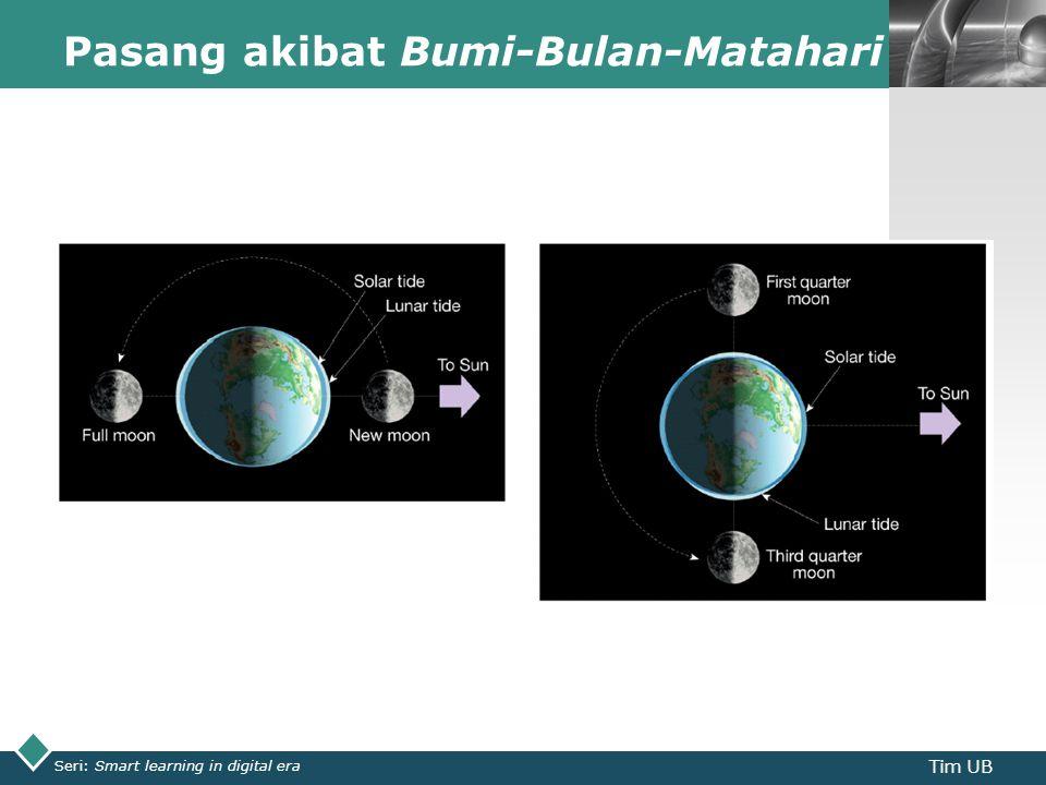 Pasang akibat Bumi-Bulan-Matahari