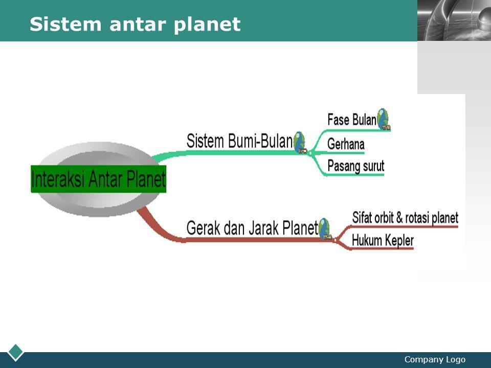 Sistem antar planet Company Logo