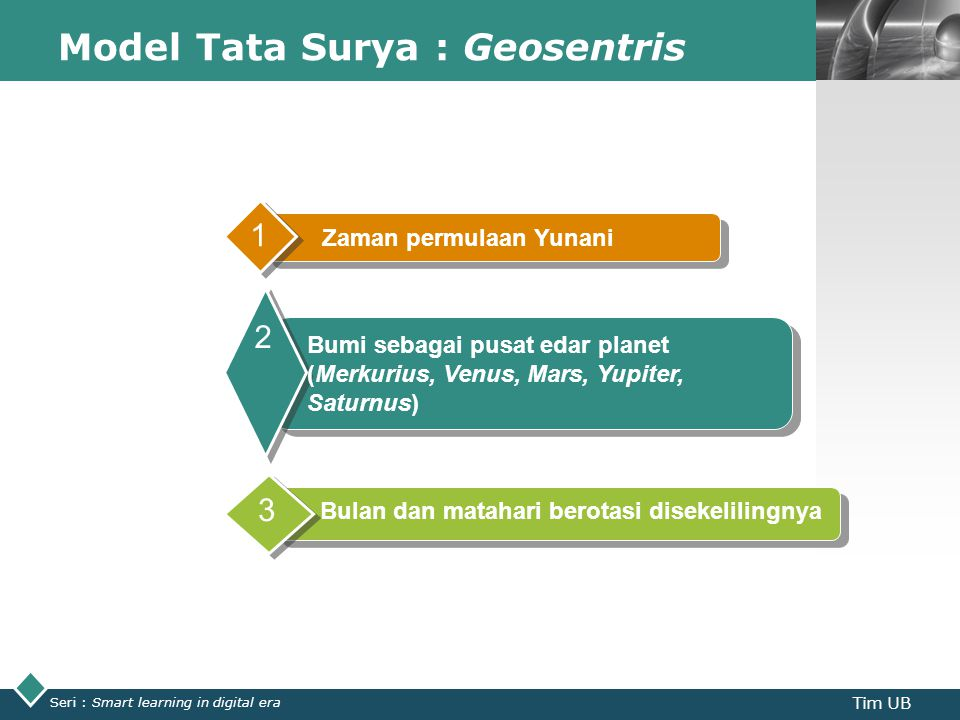 Model Tata Surya : Geosentris