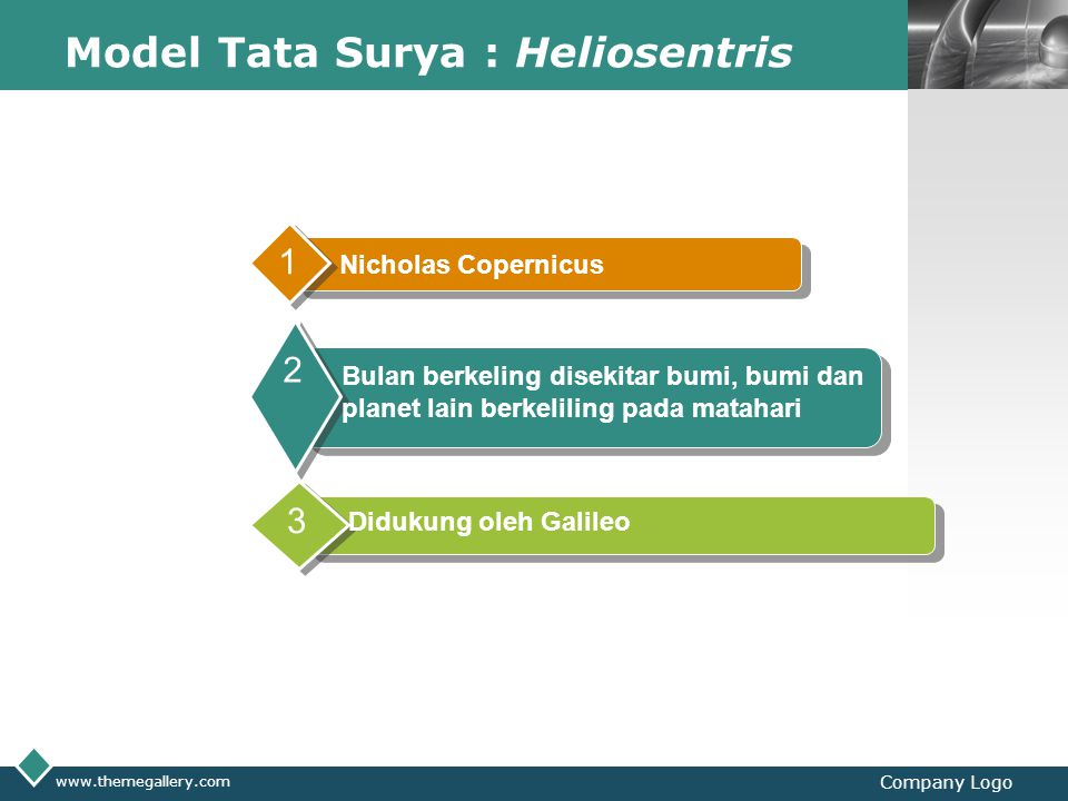 Model Tata Surya : Heliosentris