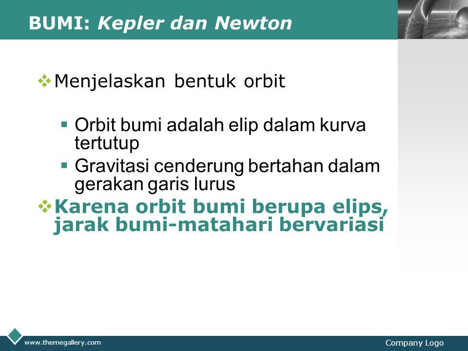 BUMI: Kepler dan Newton