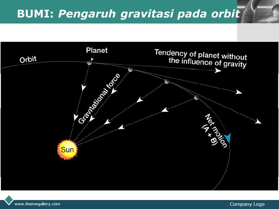 BUMI: Pengaruh gravitasi pada orbit