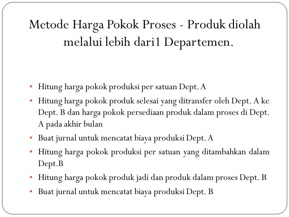 Metode Harga Pokok Proses - Produk diolah melalui lebih dari1 Departemen.