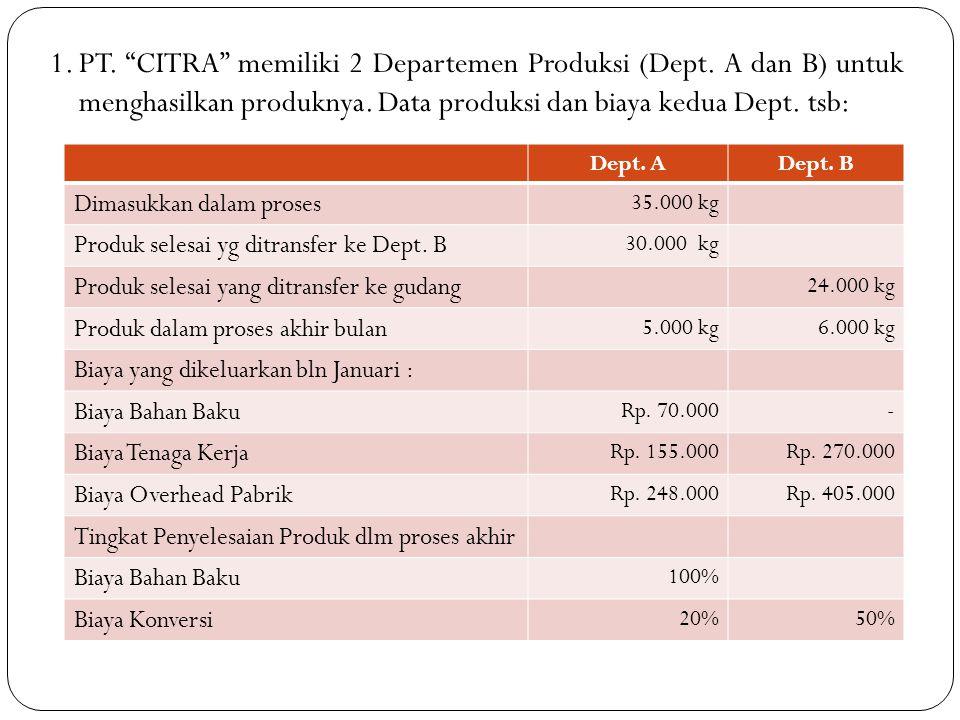 1. PT. CITRA memiliki 2 Departemen Produksi (Dept