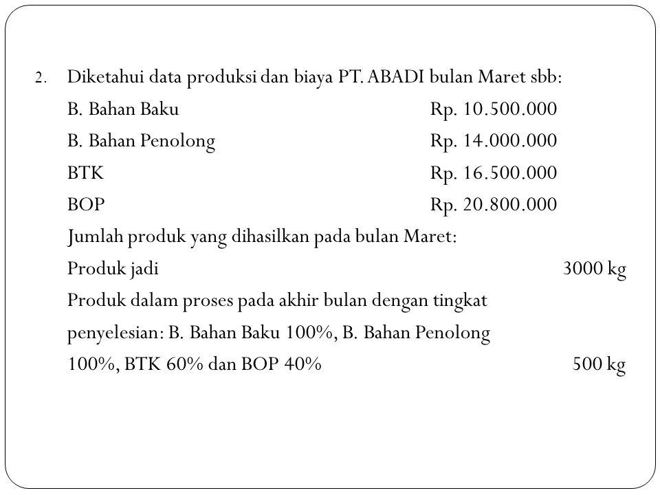 Diketahui data produksi dan biaya PT. ABADI bulan Maret sbb:
