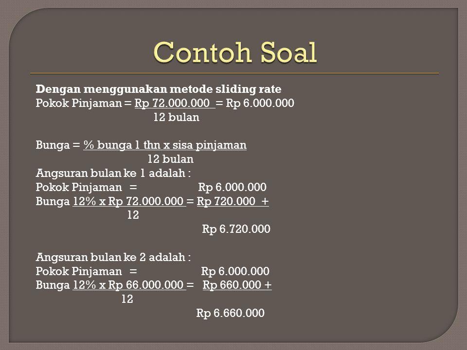 Contoh Soal Dengan menggunakan metode sliding rate