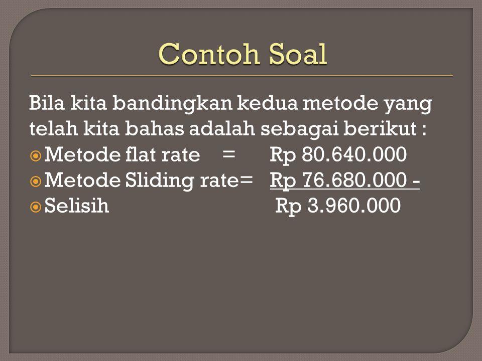 Contoh Soal Bila kita bandingkan kedua metode yang telah kita bahas adalah sebagai berikut : Metode flat rate = Rp 80.640.000.