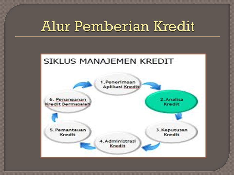 Alur Pemberian Kredit