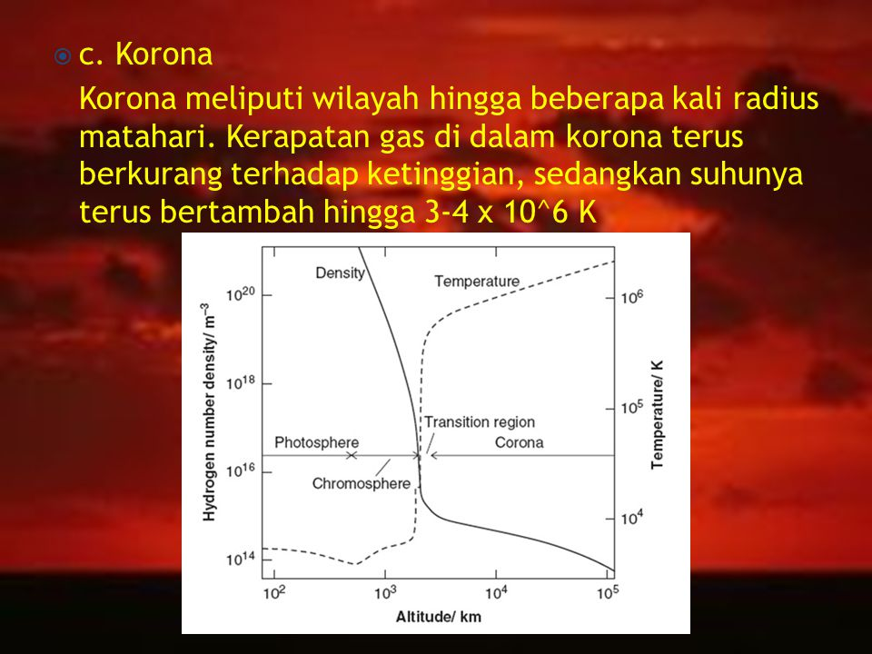 c. Korona