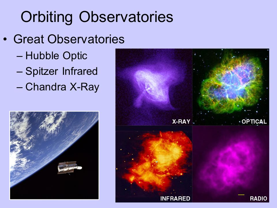 Orbiting Observatories