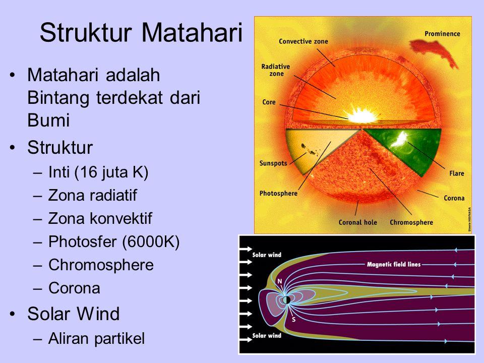 Struktur Matahari Matahari adalah Bintang terdekat dari Bumi Struktur