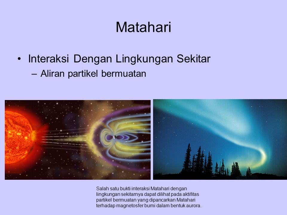 Matahari Interaksi Dengan Lingkungan Sekitar Aliran partikel bermuatan