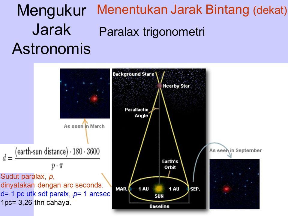 Mengukur Jarak Astronomis