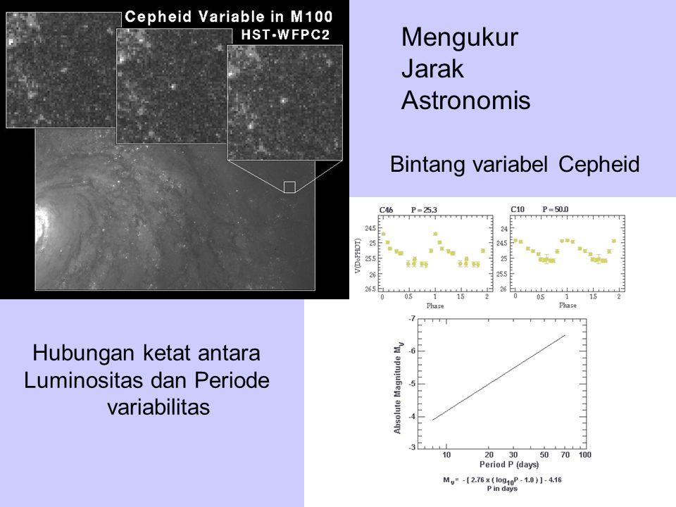 Luminositas dan Periode