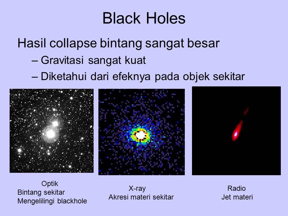 Black Holes Hasil collapse bintang sangat besar Gravitasi sangat kuat