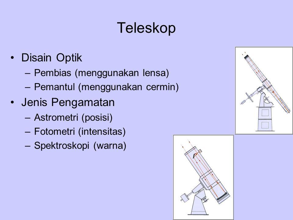 Teleskop Disain Optik Jenis Pengamatan Pembias (menggunakan lensa)