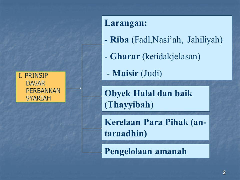 I. PRINSIP DASAR PERBANKAN SYARIAH