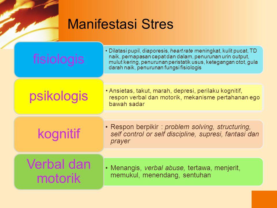 Manifestasi Stres fisiologis.