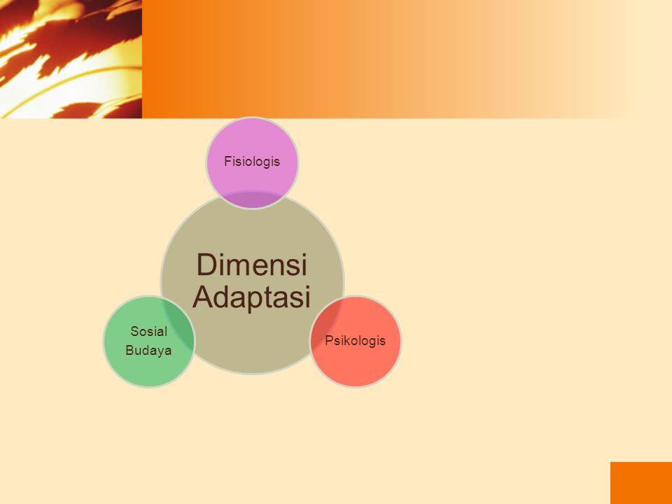 Dimensi Adaptasi Fisiologis Psikologis Budaya Sosial