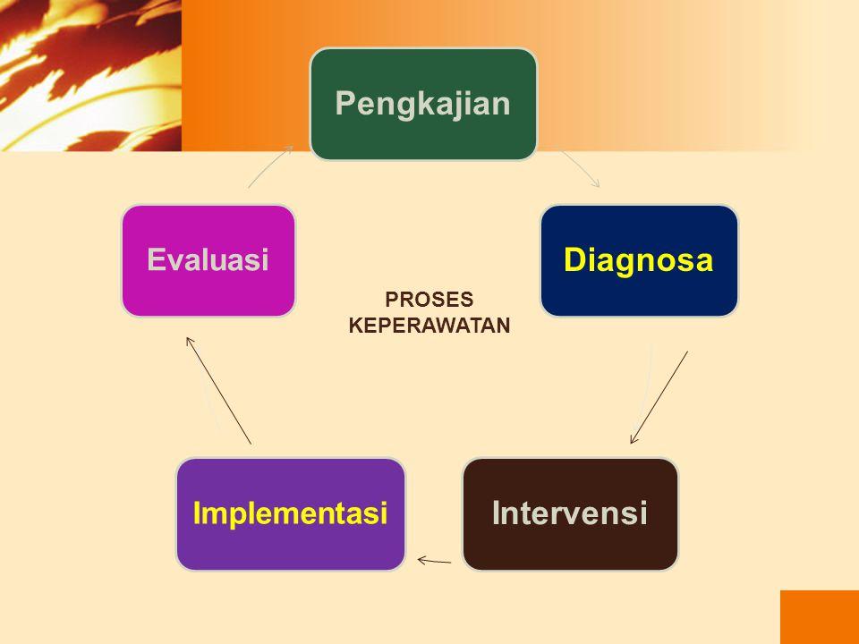 Pengkajian Diagnosa Intervensi