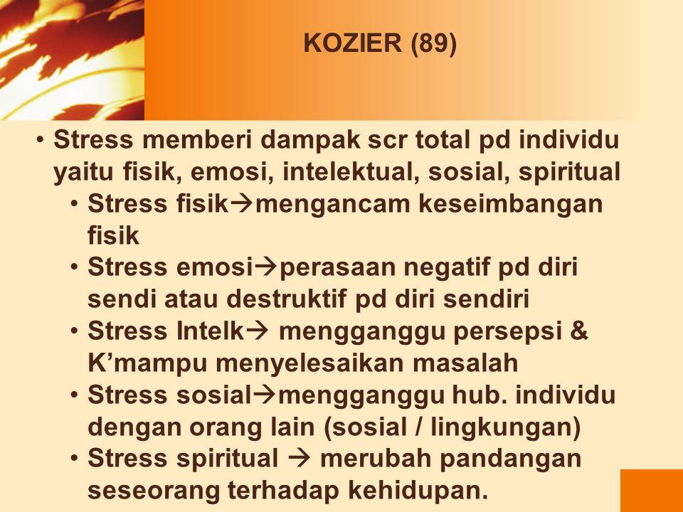 KOZIER (89) Stress memberi dampak scr total pd individu yaitu fisik, emosi, intelektual, sosial, spiritual.