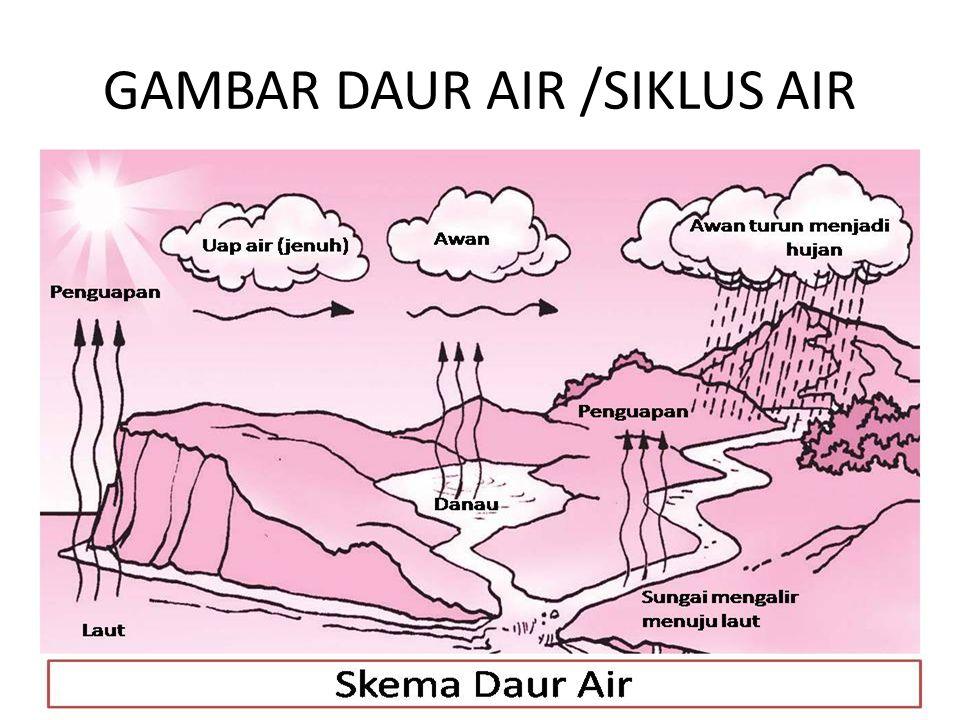 GAMBAR DAUR AIR /SIKLUS AIR